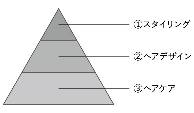 kodawariPyramid_201707182209334f5
