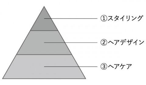 kodawariPyramid_20170818142548093