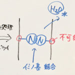 酸熱トリートメントの反応結合の仕組みとは?